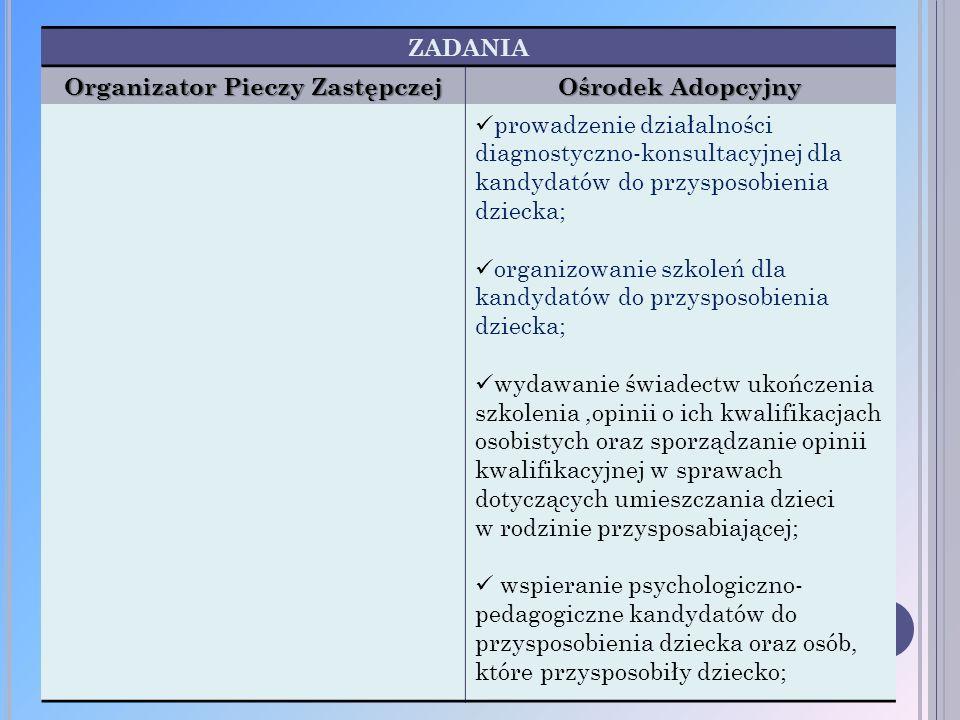 ZADANIA Organizator Pieczy Zastępczej Ośrodek Adopcyjny prowadzenie działalności diagnostyczno-konsultacyjnej dla kandydatów do przysposobienia dzieck