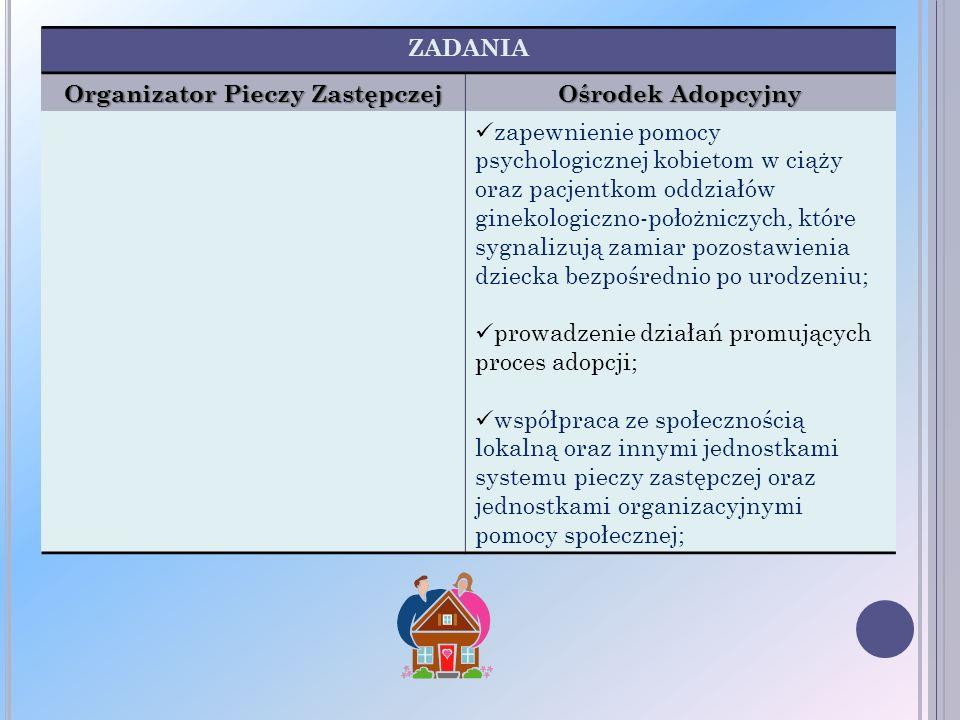 ZADANIA Organizator Pieczy Zastępczej Ośrodek Adopcyjny zapewnienie pomocy psychologicznej kobietom w ciąży oraz pacjentkom oddziałów ginekologiczno-p
