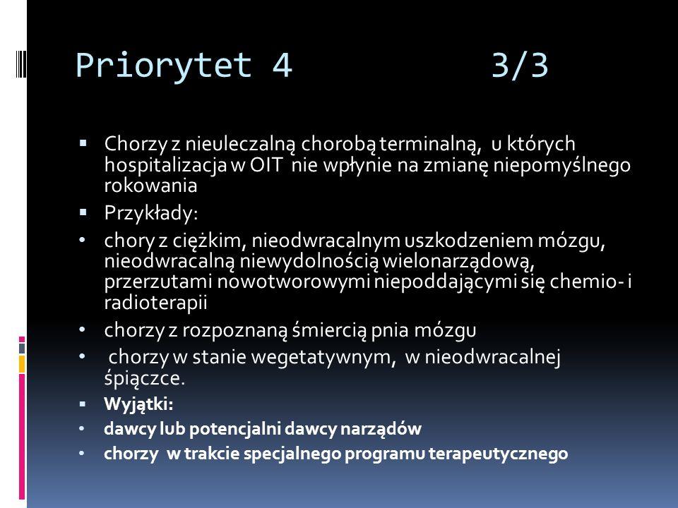 Priorytet 4 3/3 Chorzy z nieuleczalną chorobą terminalną, u których hospitalizacja w OIT nie wpłynie na zmianę niepomyślnego rokowania Przykłady: chor
