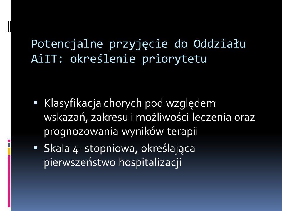 Potencjalne przyjęcie do Oddziału AiIT: określenie priorytetu Klasyfikacja chorych pod względem wskazań, zakresu i możliwości leczenia oraz prognozowa