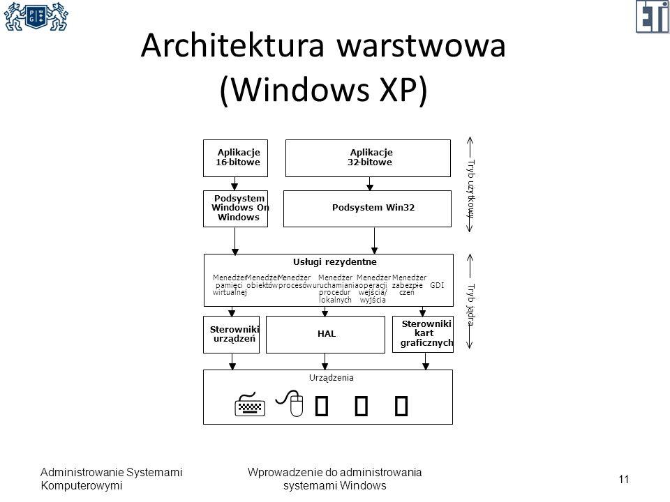 Architektura warstwowa (Windows XP) Administrowanie Systemami Komputerowymi Wprowadzenie do administrowania systemami Windows 11