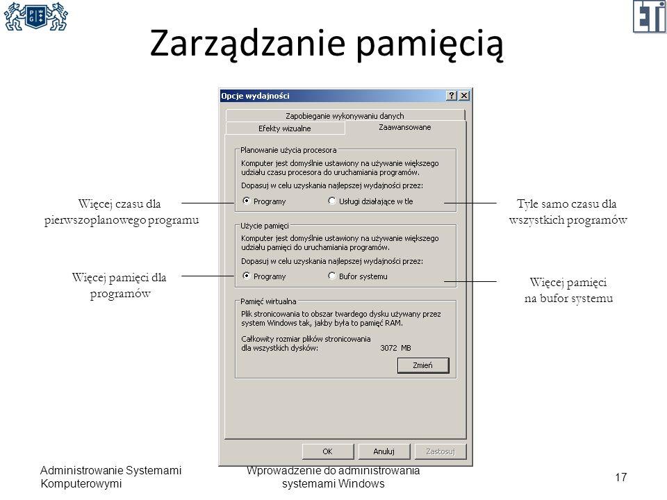Zarządzanie pamięcią Administrowanie Systemami Komputerowymi Wprowadzenie do administrowania systemami Windows 17 Więcej czasu dla pierwszoplanowego p