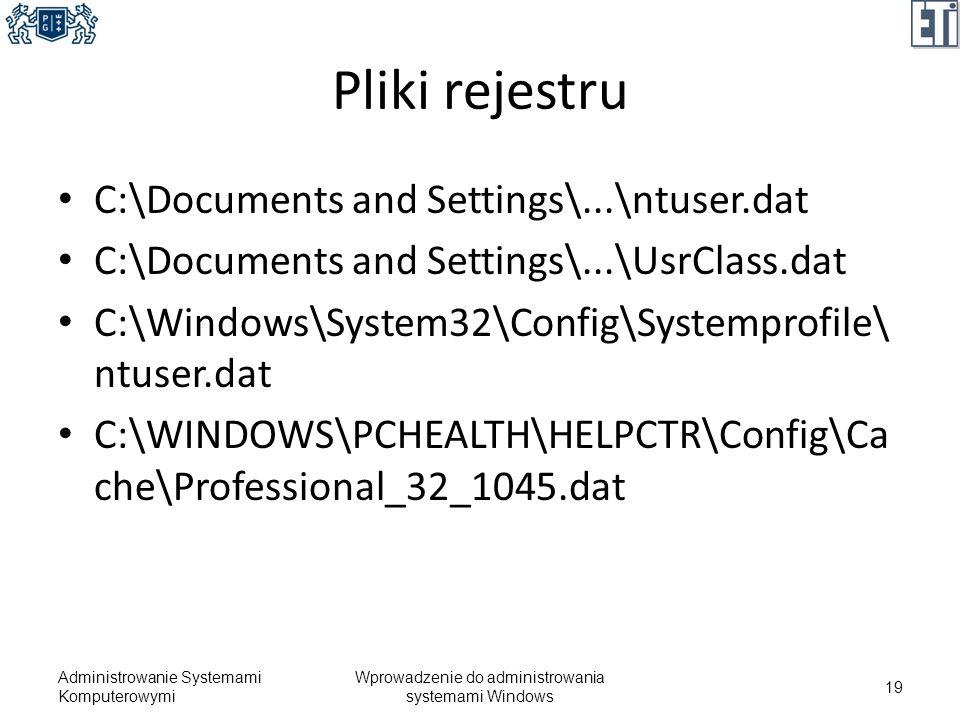 Pliki rejestru C:\Documents and Settings\...\ntuser.dat C:\Documents and Settings\...\UsrClass.dat C:\Windows\System32\Config\Systemprofile\ ntuser.da