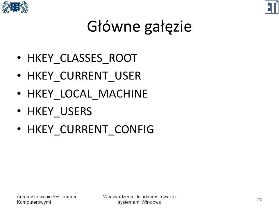 Główne gałęzie HKEY_CLASSES_ROOT HKEY_CURRENT_USER HKEY_LOCAL_MACHINE HKEY_USERS HKEY_CURRENT_CONFIG Administrowanie Systemami Komputerowymi Wprowadze