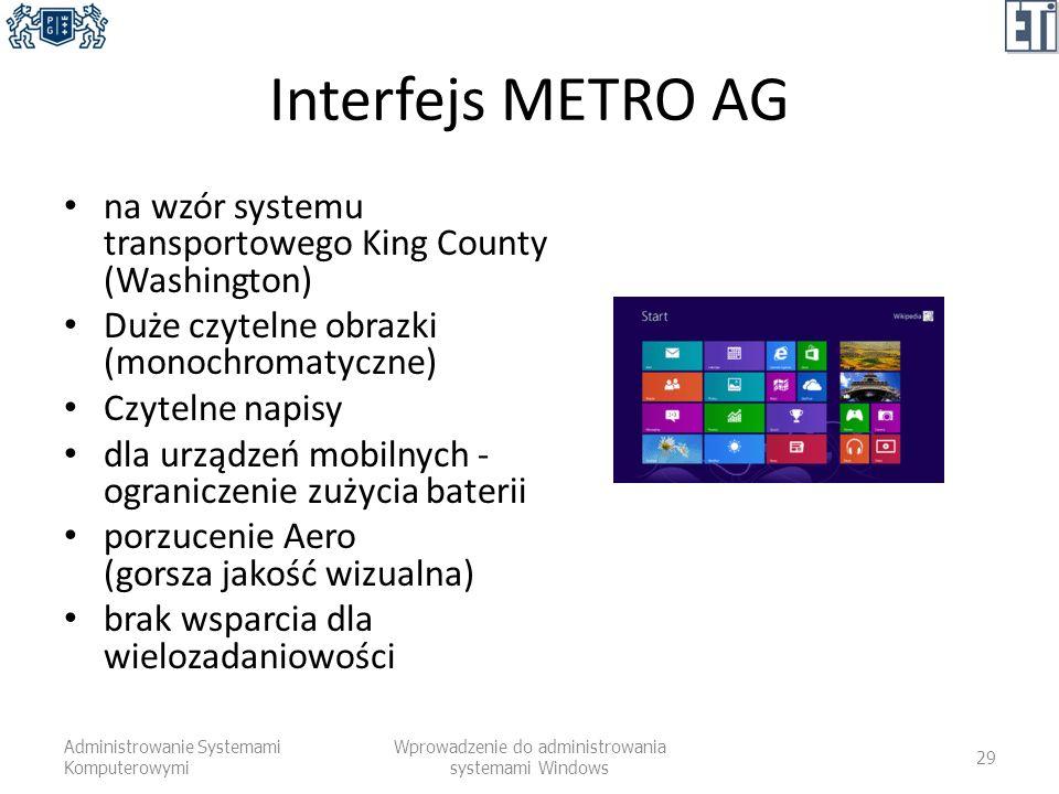 Interfejs METRO AG na wzór systemu transportowego King County (Washington) Duże czytelne obrazki (monochromatyczne) Czytelne napisy dla urządzeń mobil