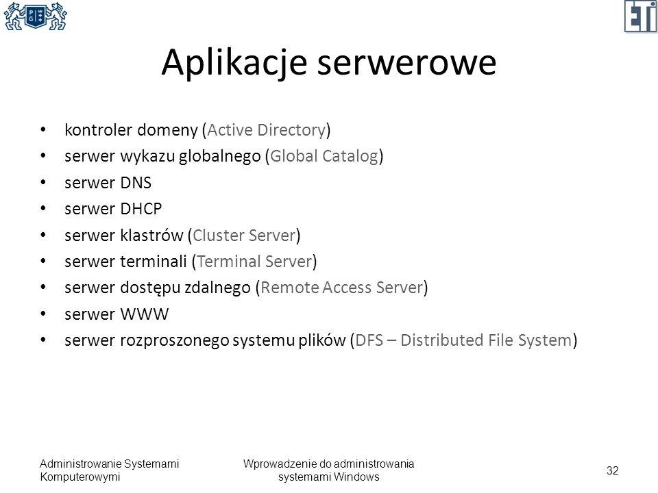 Aplikacje serwerowe kontroler domeny (Active Directory) serwer wykazu globalnego (Global Catalog) serwer DNS serwer DHCP serwer klastrów (Cluster Serv