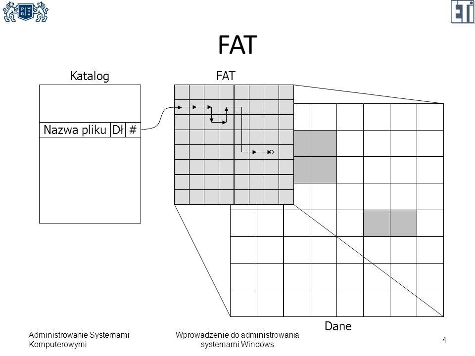 FAT Administrowanie Systemami Komputerowymi Wprowadzenie do administrowania systemami Windows 4 Katalog Nazwa pliku#Dł FAT Dane