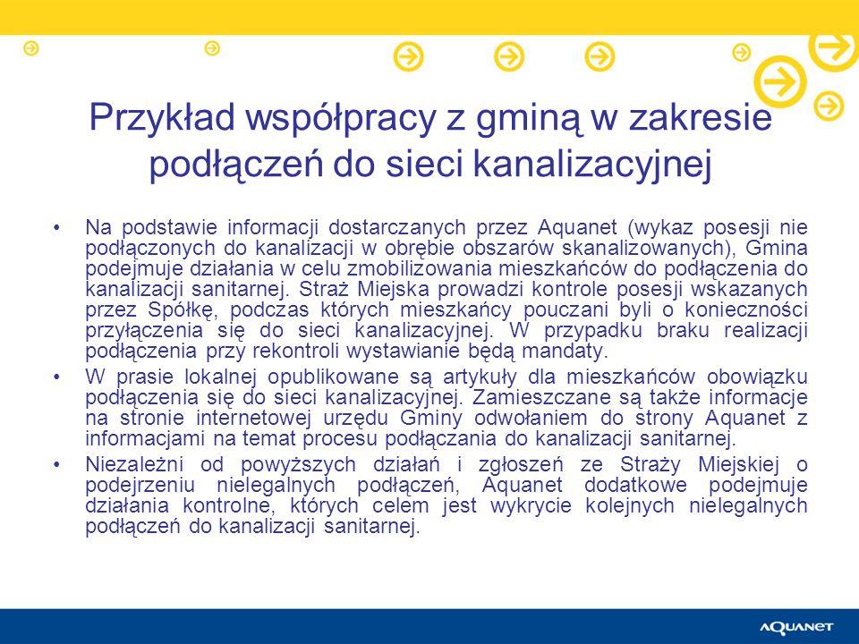 Przykład współpracy z gminą w zakresie podłączeń do sieci kanalizacyjnej Na podstawie informacji dostarczanych przez Aquanet (wykaz posesji nie podłąc