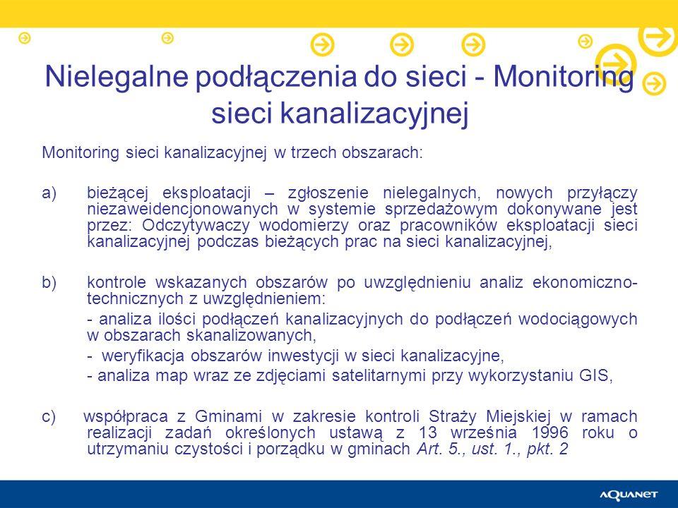 Nielegalne podłączenia do sieci - Monitoring sieci kanalizacyjnej Monitoring sieci kanalizacyjnej w trzech obszarach: a)bieżącej eksploatacji – zgłosz