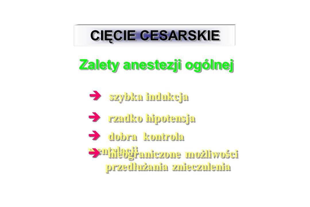 szybka indukcja CIĘCIE CESARSKIE rzadko hipotensja dobra kontrola wentylacji nieograniczone możliwości przedłużania znieczulenia przedłużania znieczulenia nieograniczone możliwości przedłużania znieczulenia przedłużania znieczulenia Zalety anestezji ogólnej