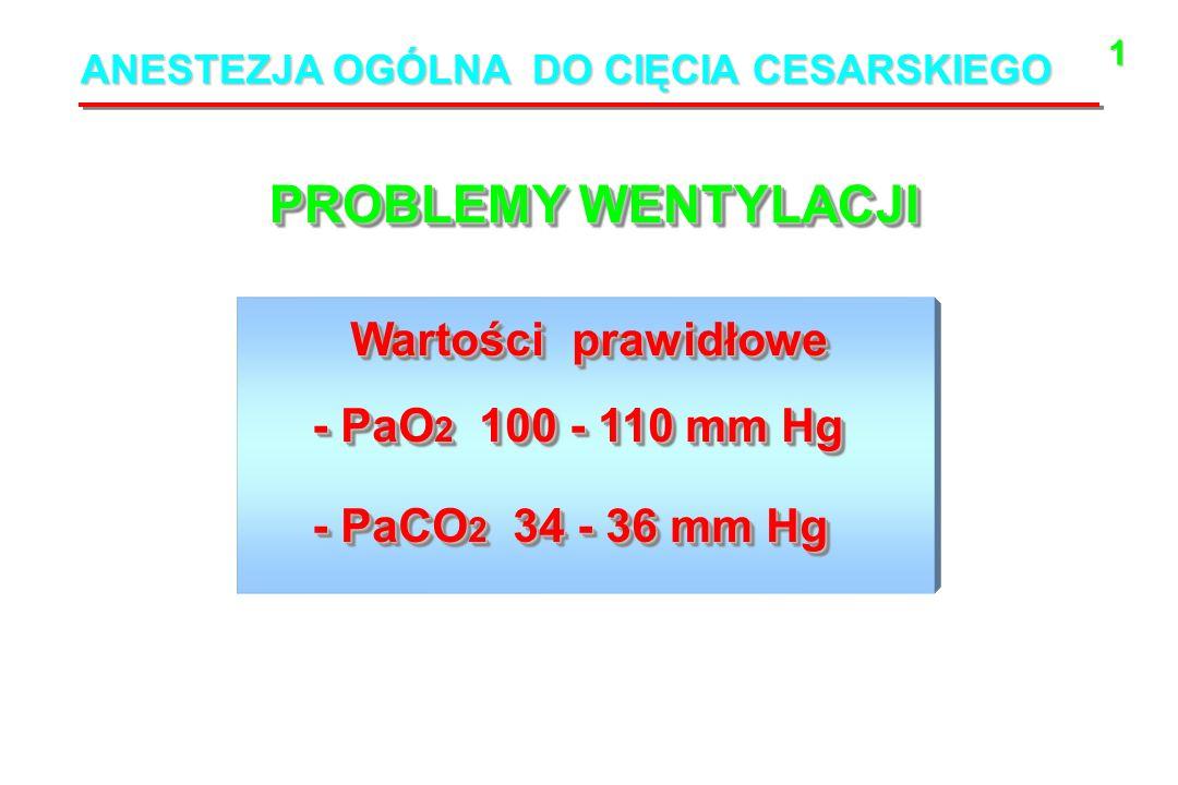 ANESTEZJA OGÓLNA DO CIĘCIA CESARSKIEGO PROBLEMY WENTYLACJI Wartości prawidłowe Wartości prawidłowe - PaO 2 100 - 110 mm Hg - PaO 2 100 - 110 mm Hg - PaCO 2 34 - 36 mm Hg - PaCO 2 34 - 36 mm Hg Wartości prawidłowe Wartości prawidłowe - PaO 2 100 - 110 mm Hg - PaO 2 100 - 110 mm Hg - PaCO 2 34 - 36 mm Hg - PaCO 2 34 - 36 mm Hg 1
