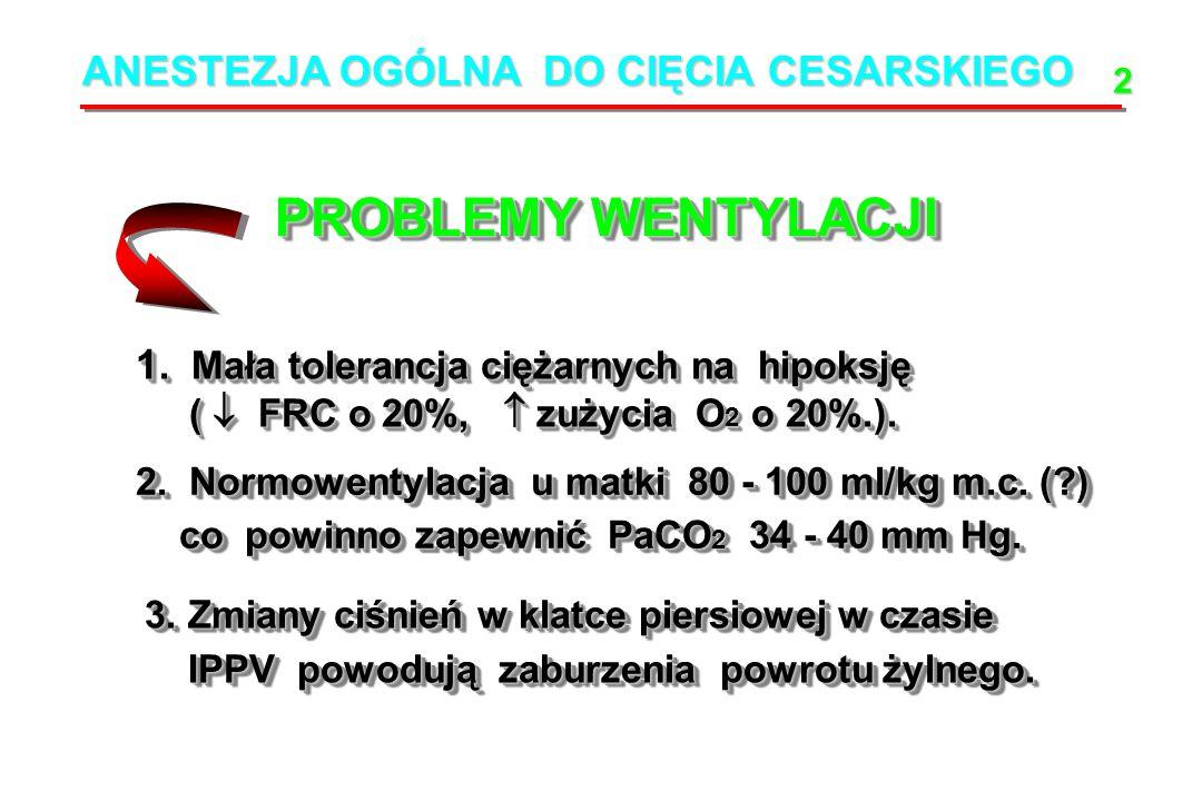 ANESTEZJA OGÓLNA DO CIĘCIA CESARSKIEGO PROBLEMY WENTYLACJI 1.