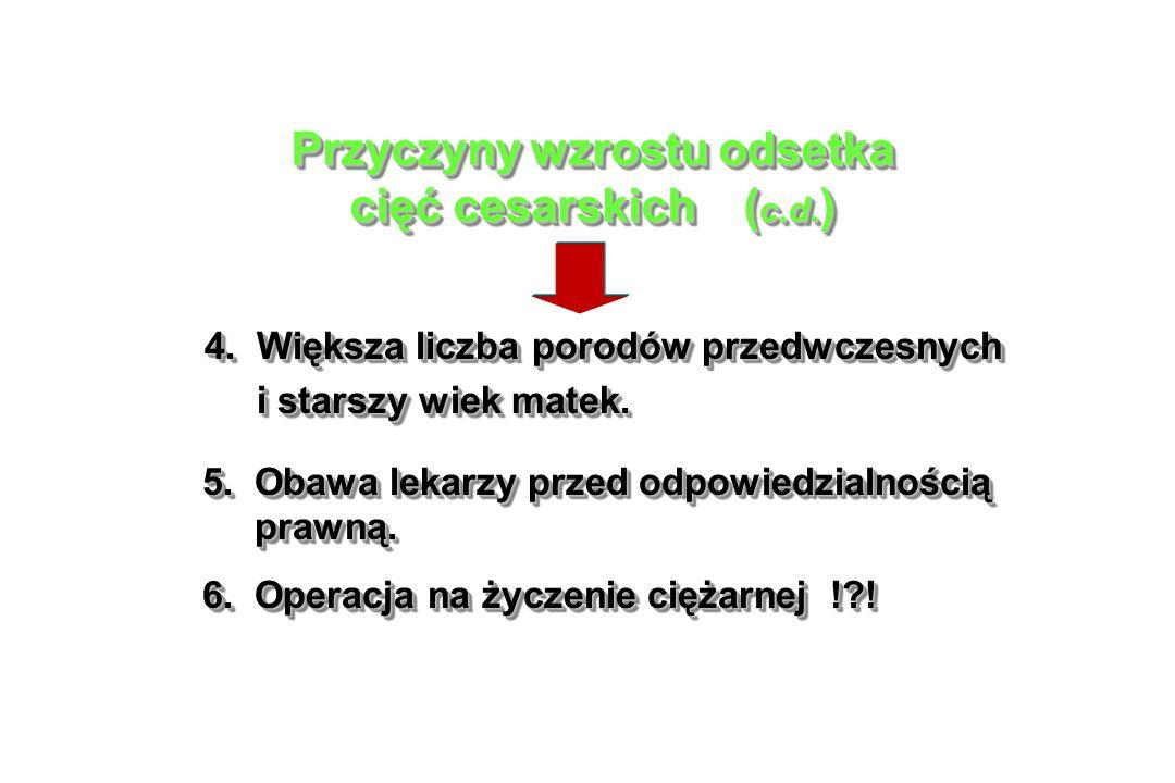 Przyczyny wzrostu odsetka cięć cesarskich ( c.d.) Przyczyny wzrostu odsetka cięć cesarskich ( c.d.