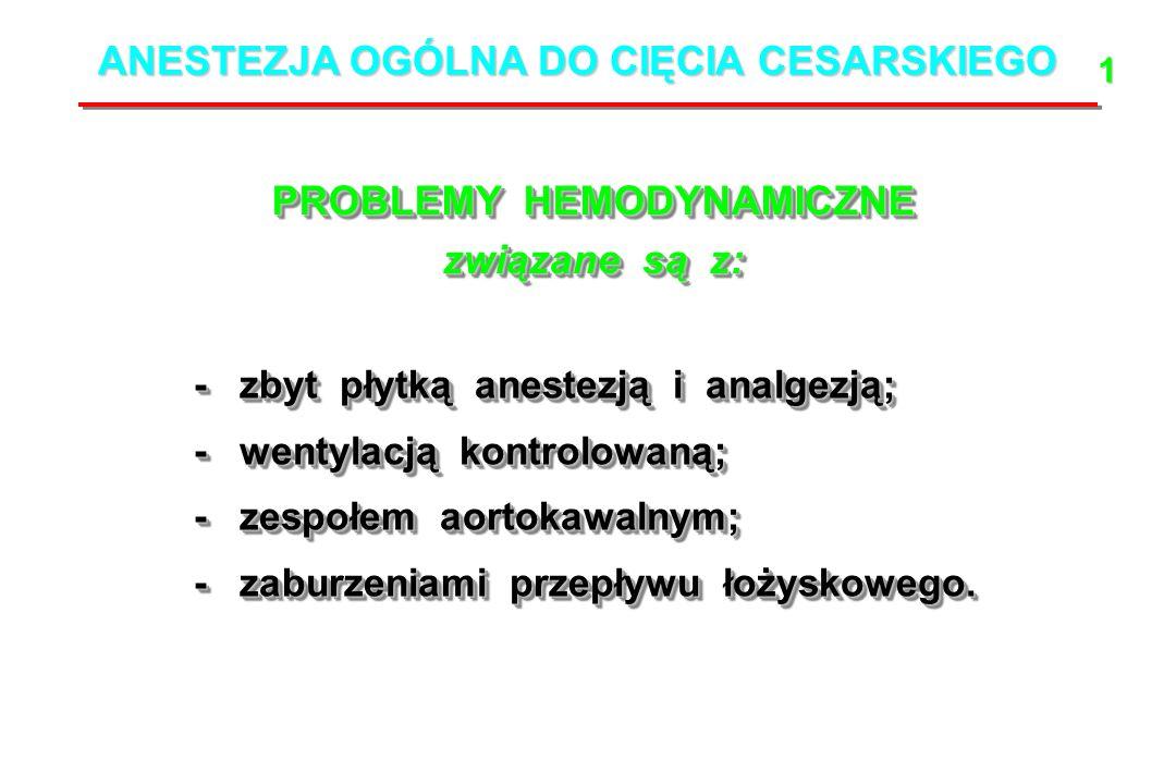 ANESTEZJA OGÓLNA DO CIĘCIA CESARSKIEGO PROBLEMY HEMODYNAMICZNE związane są z: PROBLEMY HEMODYNAMICZNE związane są z: - zbyt płytką anestezją i analgezją; - wentylacją kontrolowaną; - zespołem aortokawalnym; - zaburzeniami przepływu łożyskowego.