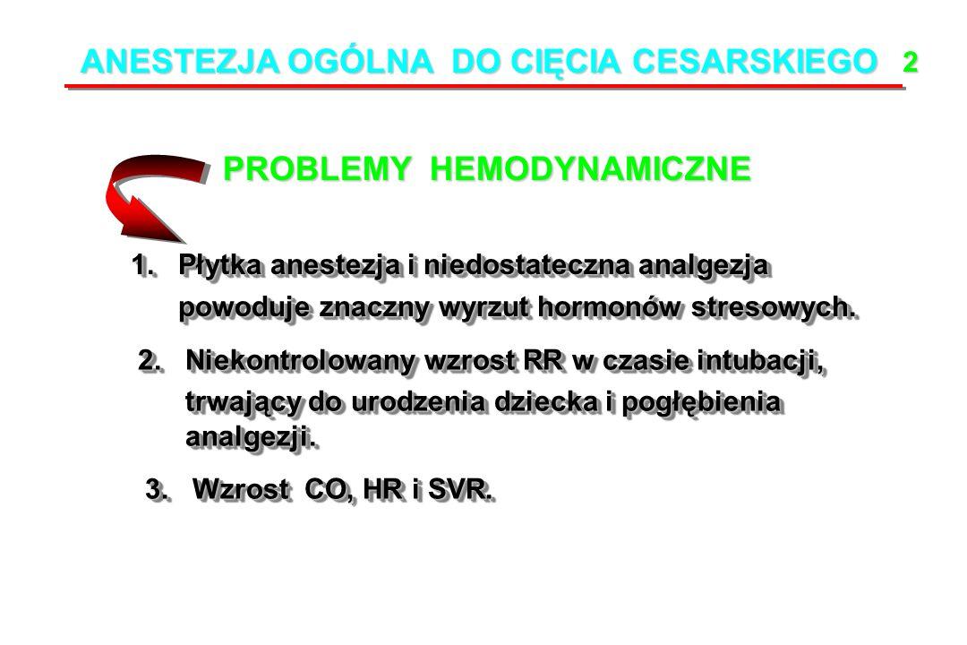 ANESTEZJA OGÓLNA DO CIĘCIA CESARSKIEGO PROBLEMY HEMODYNAMICZNE 1.