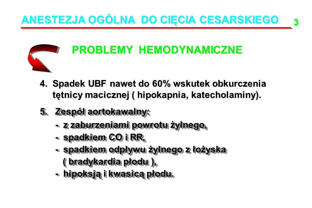 ANESTEZJA OGÓLNA DO CIĘCIA CESARSKIEGO PROBLEMY HEMODYNAMICZNE 4.