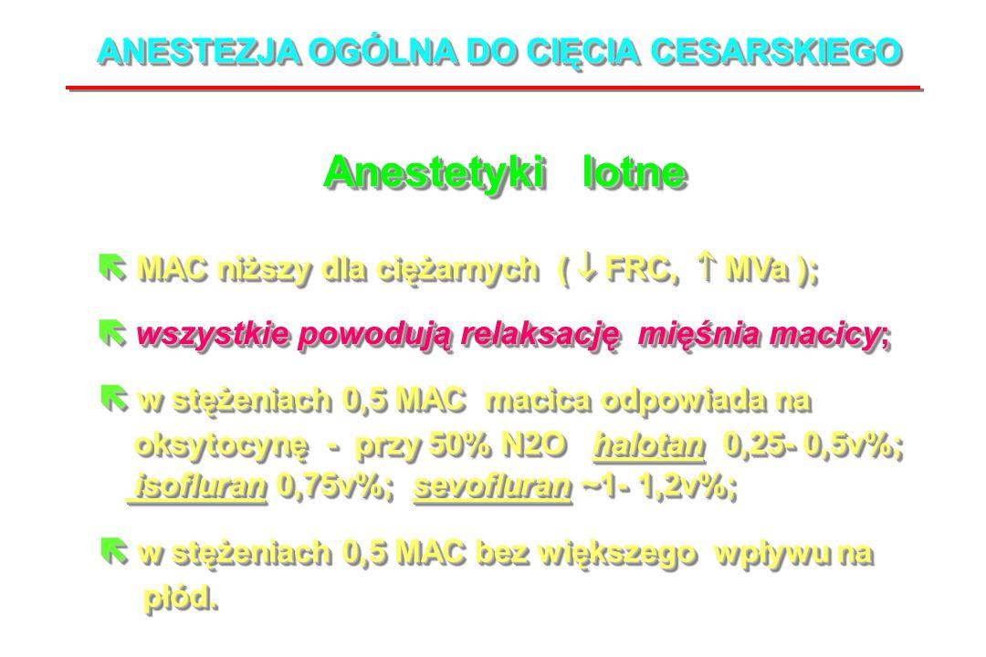 ANESTEZJA OGÓLNA DO CIĘCIA CESARSKIEGO Anestetyki lotne MAC niższy dla ciężarnych ( FRC, MVa ); MAC niższy dla ciężarnych ( FRC, MVa ); wszystkie powodują relaksację mięśnia macicy ; wszystkie powodują relaksację mięśnia macicy ; w stężeniach 0,5 MAC macica odpowiada na w stężeniach 0,5 MAC macica odpowiada na oksytocynę - przy 50% N2O halotan 0,25- 0,5v%; oksytocynę - przy 50% N2O halotan 0,25- 0,5v%; isofluran 0,75v%; sevofluran ~1- 1,2v%; isofluran 0,75v%; sevofluran ~1- 1,2v%; w stężeniach 0,5 MAC macica odpowiada na w stężeniach 0,5 MAC macica odpowiada na oksytocynę - przy 50% N2O halotan 0,25- 0,5v%; oksytocynę - przy 50% N2O halotan 0,25- 0,5v%; isofluran 0,75v%; sevofluran ~1- 1,2v%; isofluran 0,75v%; sevofluran ~1- 1,2v%; w stężeniach 0,5 MAC bez większego wpływu na w stężeniach 0,5 MAC bez większego wpływu na płód.