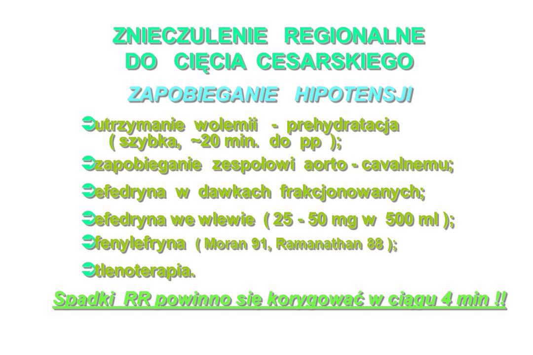 ZNIECZULENIE REGIONALNE DO CIĘCIA CESARSKIEGO ZAPOBIEGANIE HIPOTENSJI utrzymanie wolemii - prehydratacja utrzymanie wolemii - prehydratacja ( szybka, ~20 min.