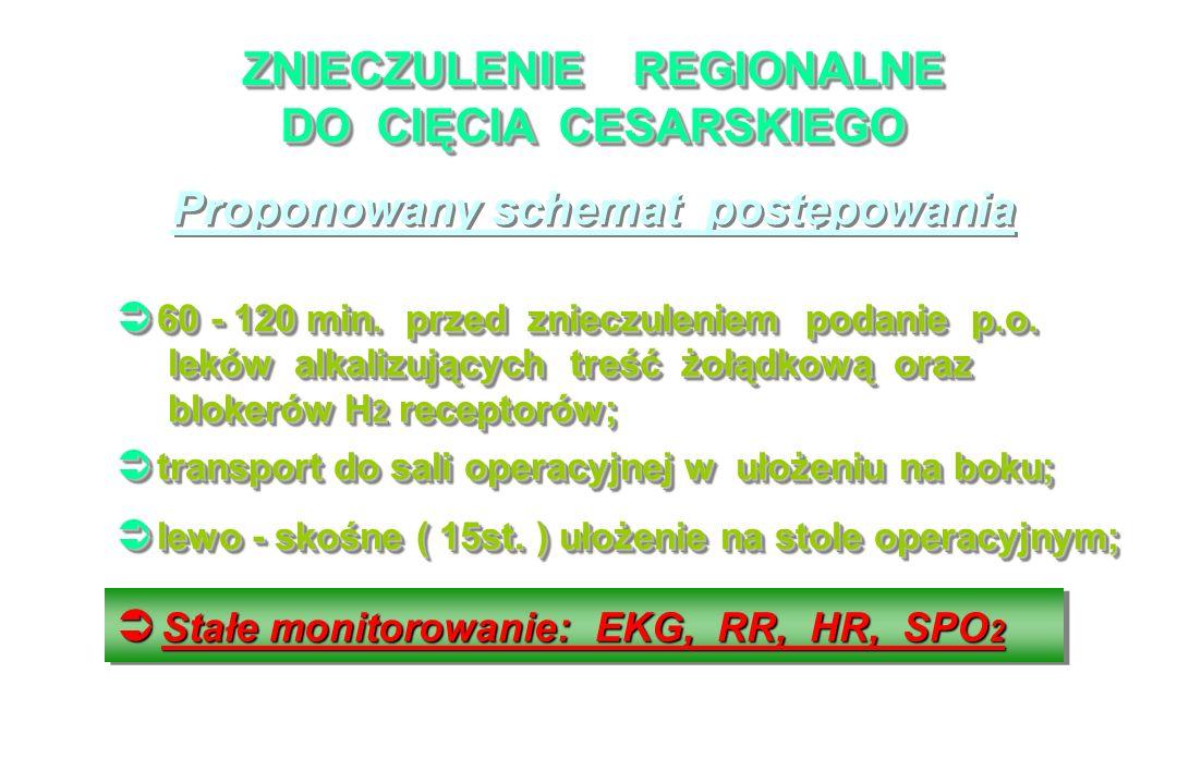 ZNIECZULENIE REGIONALNE DO CIĘCIA CESARSKIEGO Proponowany schemat postępowania 60 - 120 min.