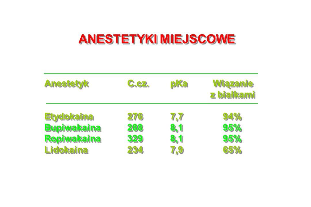 ANESTETYKI MIEJSCOWE AnestetykC.cz.