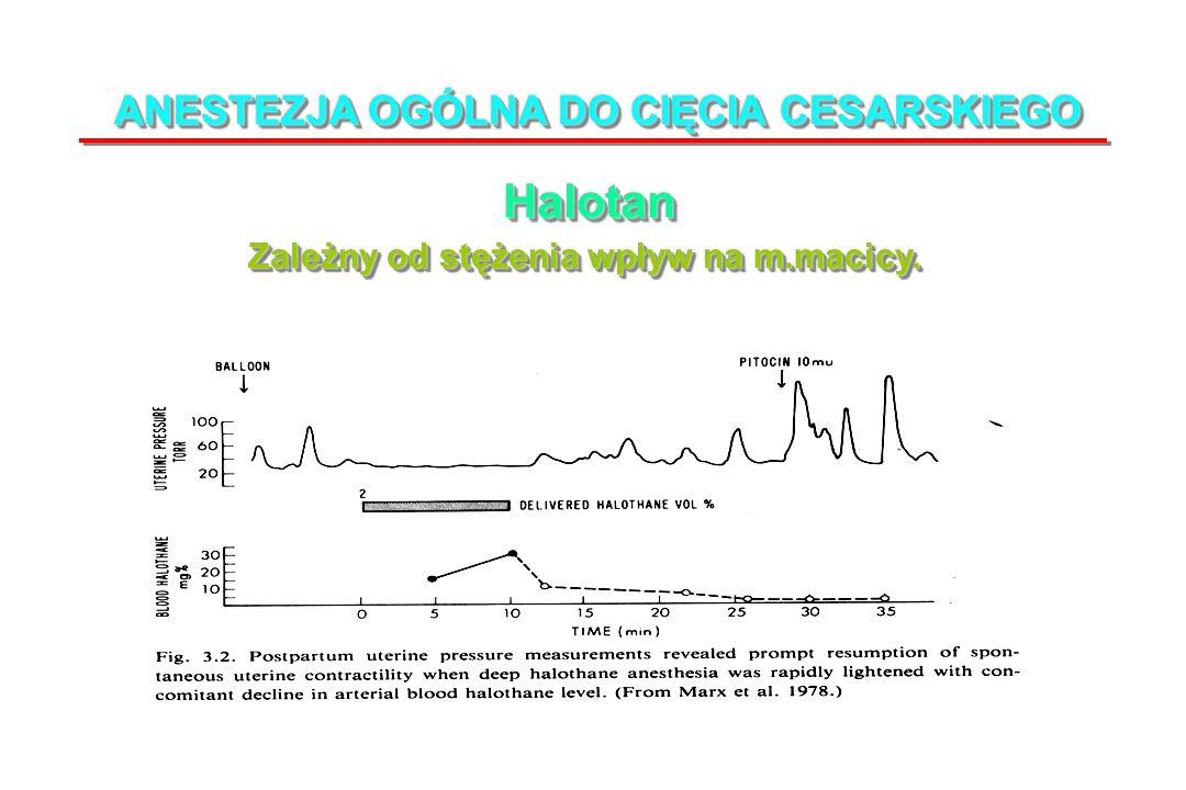 ANESTEZJA OGÓLNA DO CIĘCIA CESARSKIEGO HalotanHalotan Zależny od stężenia wpływ na m.macicy.