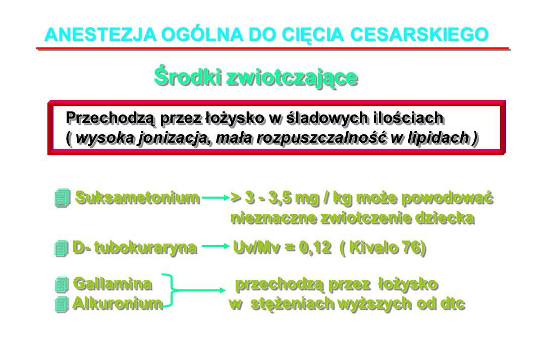 ANESTEZJA OGÓLNA DO CIĘCIA CESARSKIEGO Środki zwiotczające Przechodzą przez łożysko w śladowych ilościach ( wysoka jonizacja, mała rozpuszczalność w lipidach ) Przechodzą przez łożysko w śladowych ilościach ( wysoka jonizacja, mała rozpuszczalność w lipidach ) Suksametonium > 3 - 3,5 mg / kg może powodować Suksametonium > 3 - 3,5 mg / kg może powodować nieznaczne zwiotczenie dziecka nieznaczne zwiotczenie dziecka Suksametonium > 3 - 3,5 mg / kg może powodować Suksametonium > 3 - 3,5 mg / kg może powodować nieznaczne zwiotczenie dziecka nieznaczne zwiotczenie dziecka D- tubokuraryna Uv/Mv = 0,12 ( Kivalo 76) D- tubokuraryna Uv/Mv = 0,12 ( Kivalo 76) Gallamina przechodzą przez łożysko Gallamina przechodzą przez łożysko Alkuronium w stężeniach wyższych od dtc Alkuronium w stężeniach wyższych od dtc Gallamina przechodzą przez łożysko Gallamina przechodzą przez łożysko Alkuronium w stężeniach wyższych od dtc Alkuronium w stężeniach wyższych od dtc