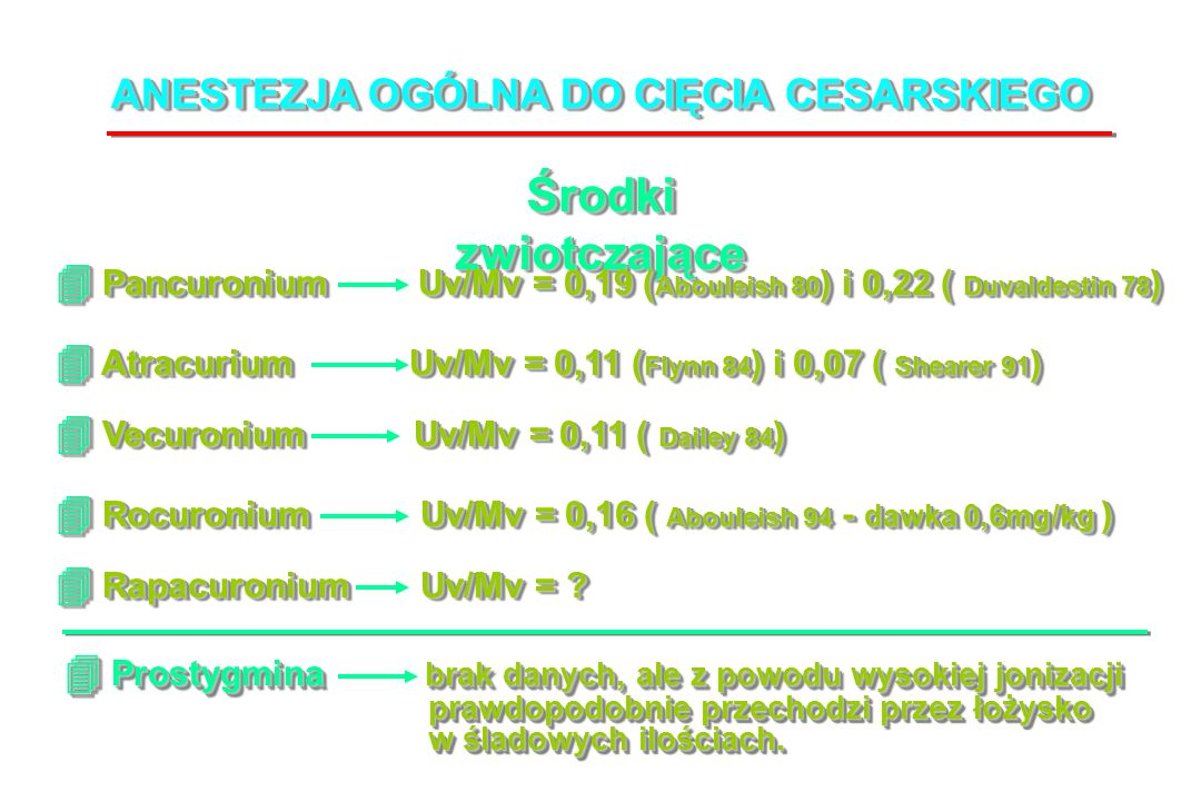 ANESTEZJA OGÓLNA DO CIĘCIA CESARSKIEGO Środki zwiotczające Pancuronium Uv/Mv = 0,19 ( Abouleish 80 ) i 0,22 ( Duvaldestin 78 ) Pancuronium Uv/Mv = 0,19 ( Abouleish 80 ) i 0,22 ( Duvaldestin 78 ) Atracurium Uv/Mv = 0,11 ( Flynn 84 ) i 0,07 ( Shearer 91 ) Atracurium Uv/Mv = 0,11 ( Flynn 84 ) i 0,07 ( Shearer 91 ) Vecuronium Uv/Mv = 0,11 ( Dailey 84 ) Vecuronium Uv/Mv = 0,11 ( Dailey 84 ) Rocuronium Uv/Mv = 0,16 ( Abouleish 94 - dawka 0,6mg/kg ) Rocuronium Uv/Mv = 0,16 ( Abouleish 94 - dawka 0,6mg/kg ) Rapacuronium Uv/Mv = .