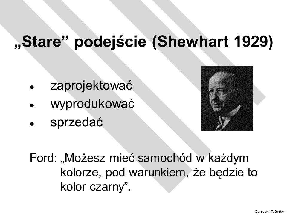 Opracow.: T. Greber Stare podejście (Shewhart 1929) l zaprojektować l wyprodukować l sprzedać Ford: Możesz mieć samochód w każdym kolorze, pod warunki