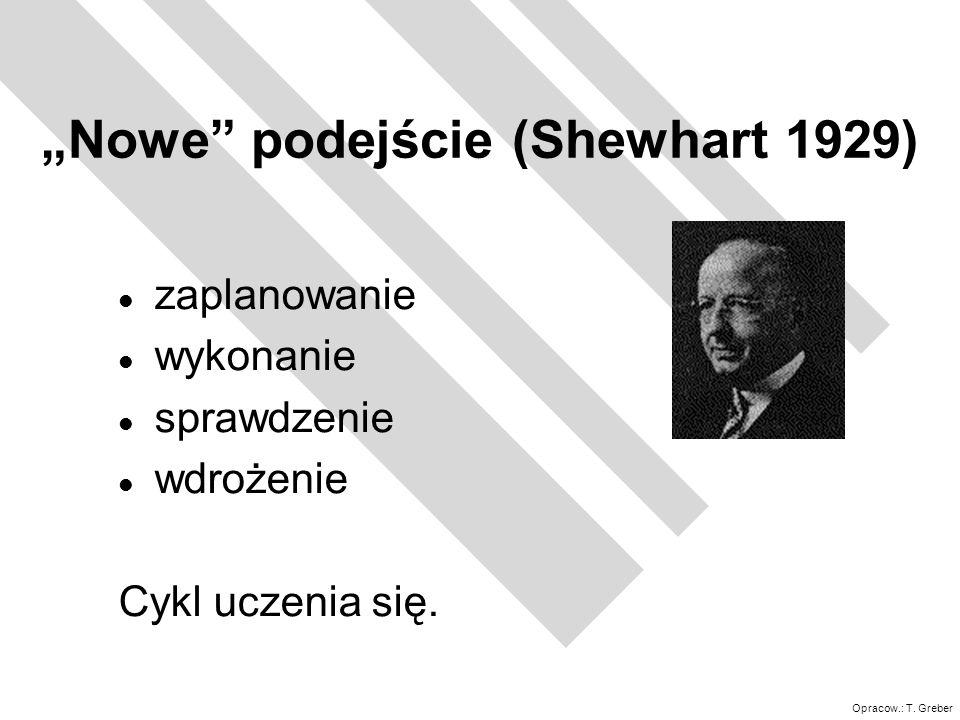 Opracow.: T. Greber Nowe podejście (Shewhart 1929) l zaplanowanie l wykonanie l sprawdzenie l wdrożenie Cykl uczenia się.