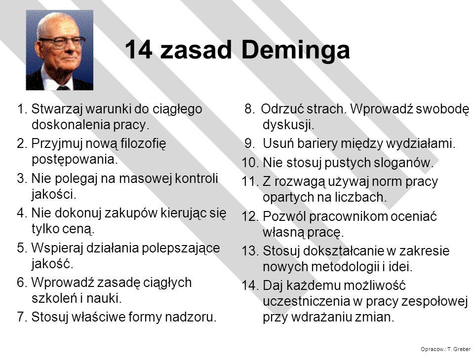 Opracow.: T. Greber 14 zasad Deminga 1. Stwarzaj warunki do ciągłego doskonalenia pracy. 2. Przyjmuj nową filozofię postępowania. 3. Nie polegaj na ma