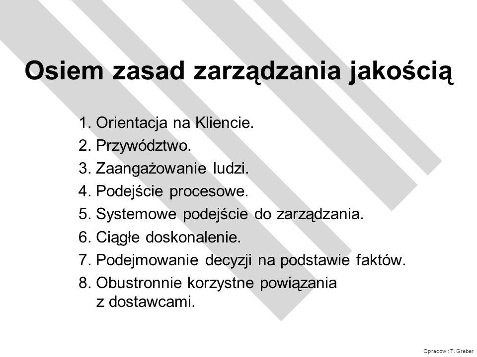 Opracow.: T. Greber Osiem zasad zarządzania jakością 1. Orientacja na Kliencie. 2. Przywództwo. 3. Zaangażowanie ludzi. 4. Podejście procesowe. 5. Sys