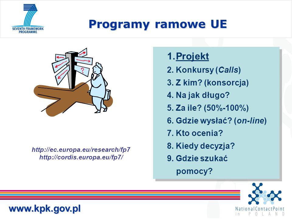 www.kpk.gov.pl Programy ramowe UE 1.Projekt 2.Konkursy (Calls) 3.Z kim.