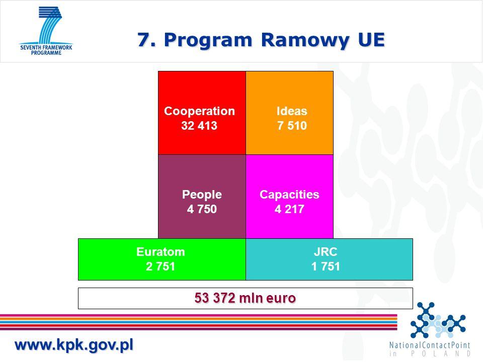 www.kpk.gov.pl 7.