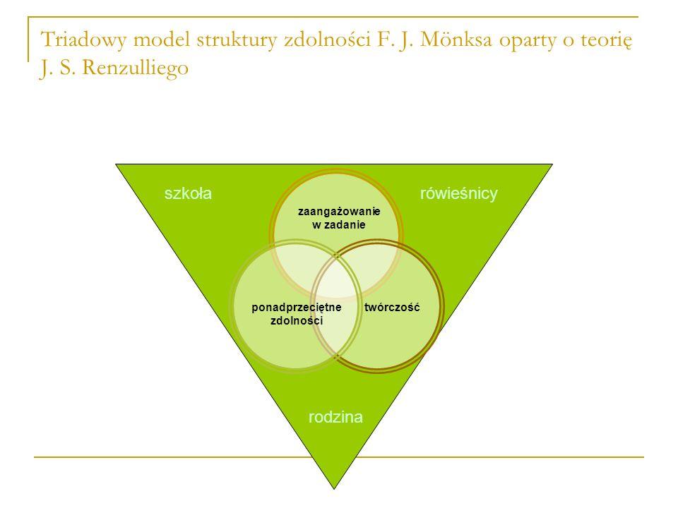 Triadowy model struktury zdolności F. J. Mönksa oparty o teorię J. S. Renzulliego szkołarówieśnicy rodzina zaangażowanie w zadanie ponadprzeciętne zdo