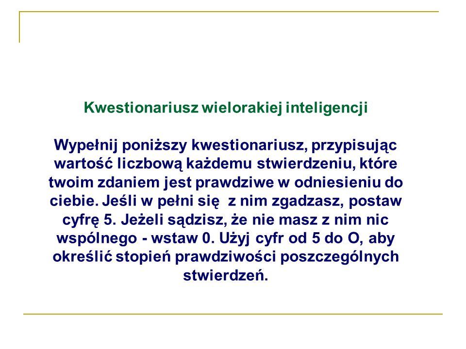 Kwestionariusz wielorakiej inteligencji Wypełnij poniższy kwestionariusz, przypisując wartość liczbową każdemu stwierdzeniu, które twoim zdaniem jest