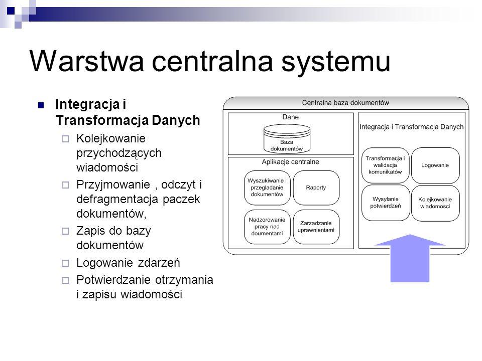 Warstwa centralna systemu Integracja i Transformacja Danych Kolejkowanie przychodzących wiadomości Przyjmowanie, odczyt i defragmentacja paczek dokume