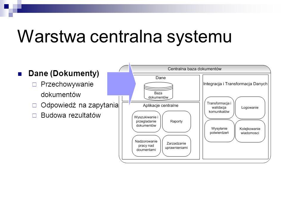 Warstwa centralna systemu Dane (Dokumenty) Przechowywanie dokumentów Odpowiedź na zapytania Budowa rezultatów