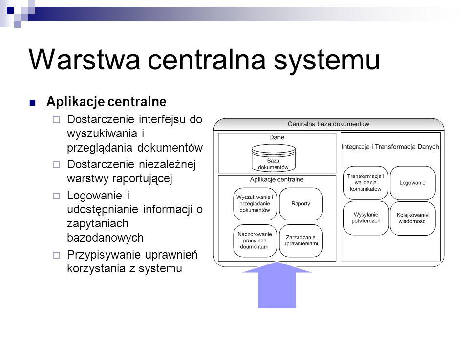 Warstwa centralna systemu Aplikacje centralne Dostarczenie interfejsu do wyszukiwania i przeglądania dokumentów Dostarczenie niezależnej warstwy rapor