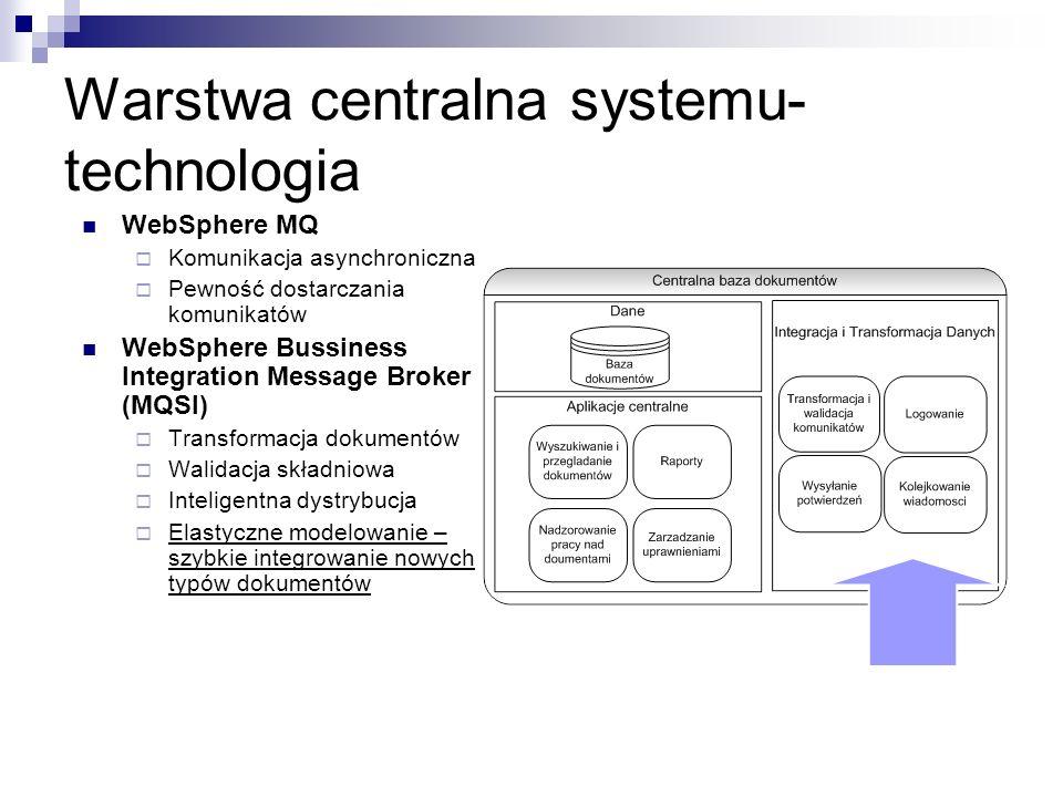 Warstwa centralna systemu- technologia WebSphere MQ Komunikacja asynchroniczna Pewność dostarczania komunikatów WebSphere Bussiness Integration Messag