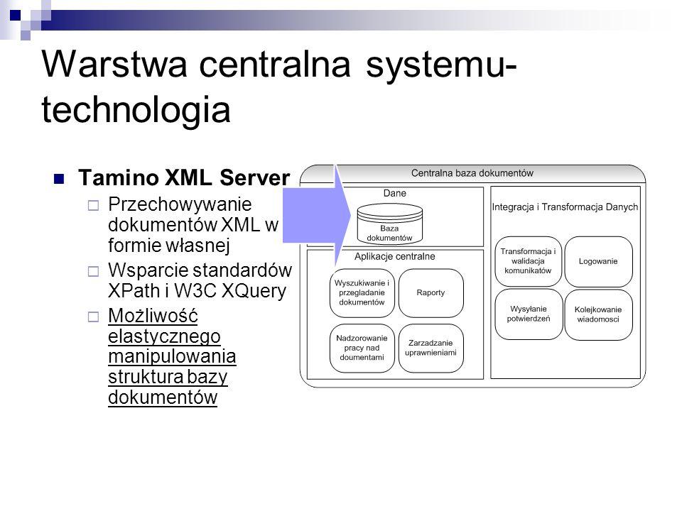 Warstwa centralna systemu- technologia Tamino XML Server Przechowywanie dokumentów XML w formie własnej Wsparcie standardów XPath i W3C XQuery Możliwo