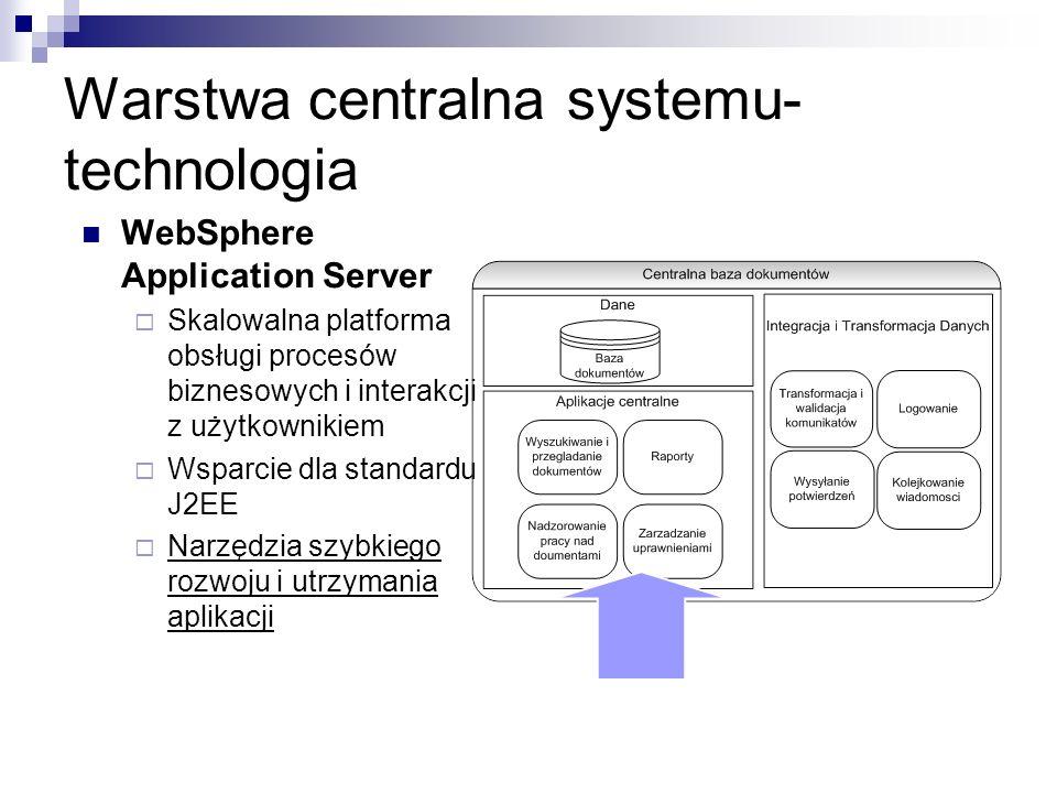 Warstwa centralna systemu- technologia WebSphere Application Server Skalowalna platforma obsługi procesów biznesowych i interakcji z użytkownikiem Wsp