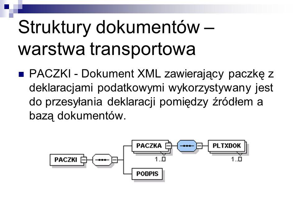 Struktury dokumentów – warstwa transportowa PACZKI - Dokument XML zawierający paczkę z deklaracjami podatkowymi wykorzystywany jest do przesyłania dek