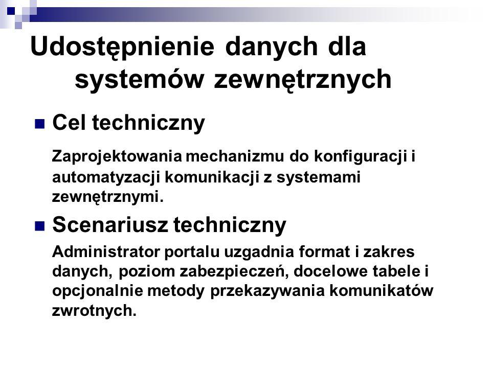Udostępnienie danych dla systemów zewnętrznych Cel techniczny Zaprojektowania mechanizmu do konfiguracji i automatyzacji komunikacji z systemami zewnę