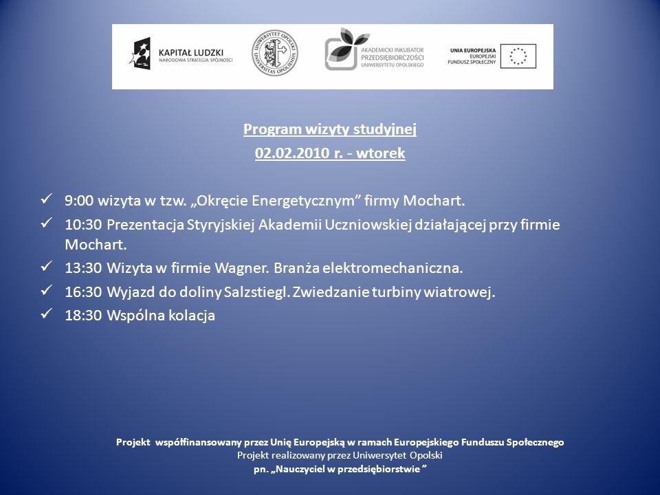 Mochart Projekt współfinansowany przez Unię Europejską w ramach Europejskiego Funduszu Społecznego Projekt realizowany przez Uniwersytet Opolski pn.