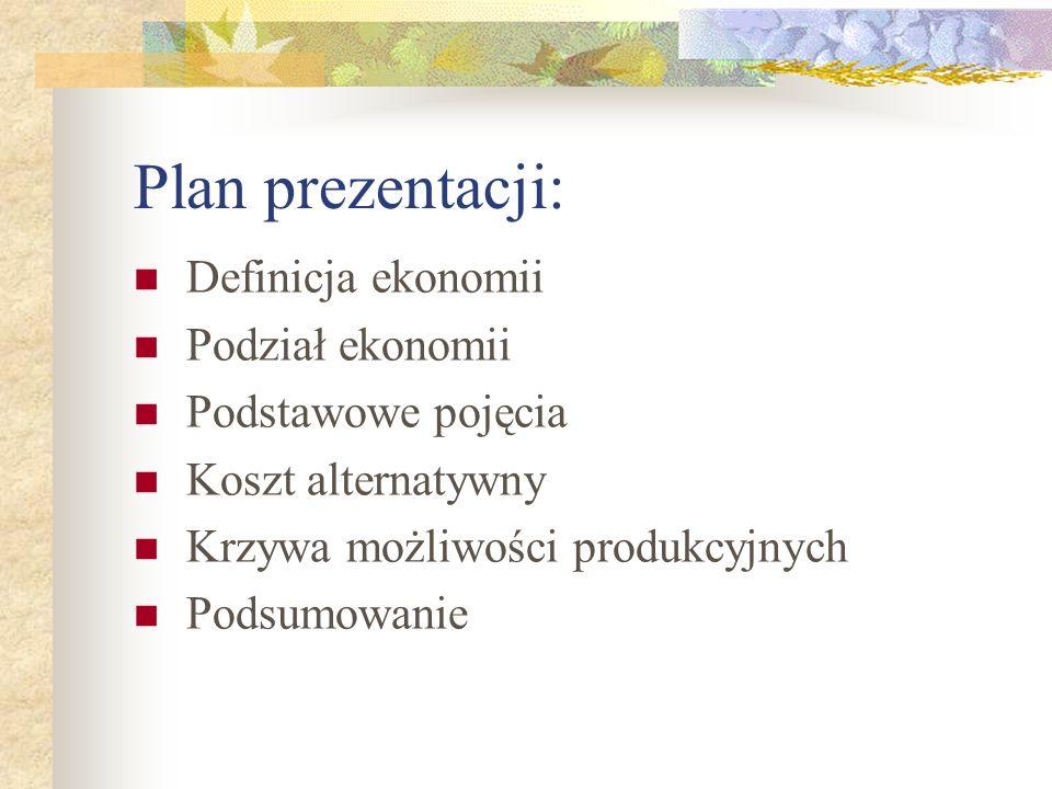 Plan prezentacji: Definicja ekonomii Podział ekonomii Podstawowe pojęcia Koszt alternatywny Krzywa możliwości produkcyjnych Podsumowanie