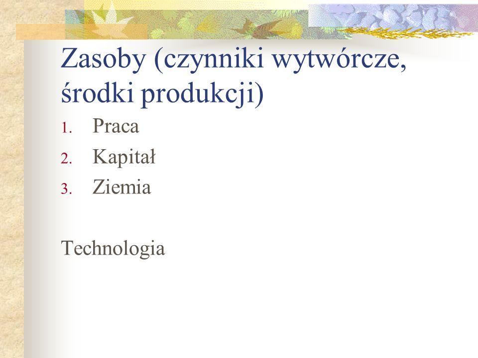 Zasoby (czynniki wytwórcze, środki produkcji) 1. Praca 2. Kapitał 3. Ziemia Technologia