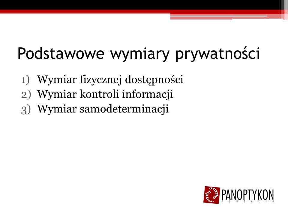 Podstawowe wymiary prywatności 1)Wymiar fizycznej dostępności 2)Wymiar kontroli informacji 3)Wymiar samodeterminacji
