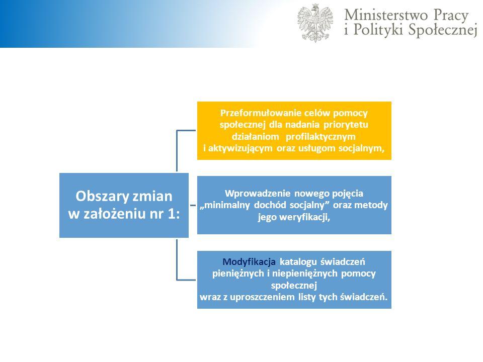 RokOgółemDla budżetu państwaDla budżetu gminy 2014r.459.918 tys.