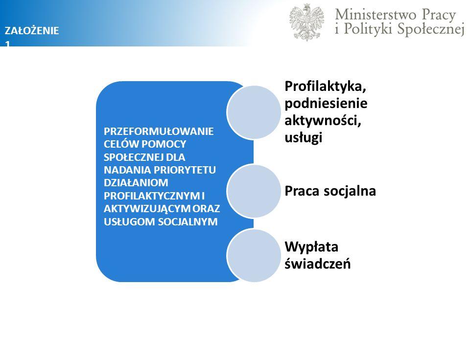 Obszary zmian w założeniu nr 1: Przeformułowanie celów pomocy społecznej dla nadania priorytetu działaniom profilaktycznym i aktywizującym oraz usługom socjalnym, Wprowadzenie nowego pojęcia minimalny dochód socjalny oraz metody jego weryfikacji, Modyfikacja katalogu świadczeń pieniężnych i niepieniężnych pomocy społecznej wraz z uproszczeniem listy tych świadczeń.
