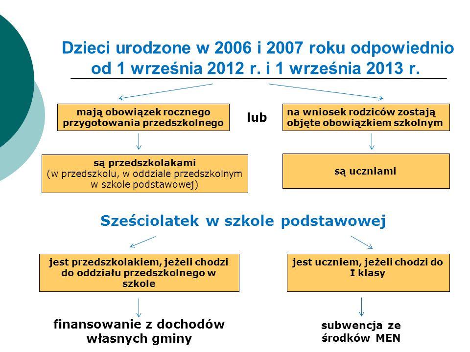 Dzieci urodzone w 2006 i 2007 roku odpowiednio od 1 września 2012 r. i 1 września 2013 r. mają obowiązek rocznego przygotowania przedszkolnego na wnio
